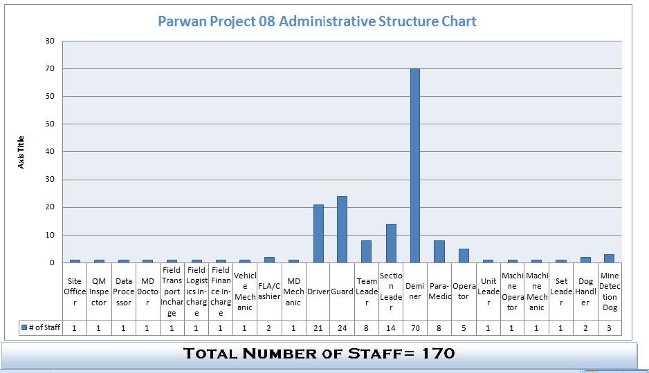 Parwan 08
